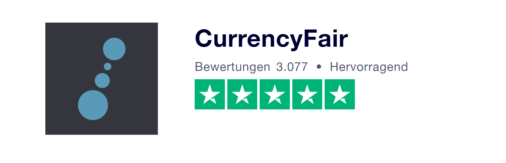 Currency Erfahrungen